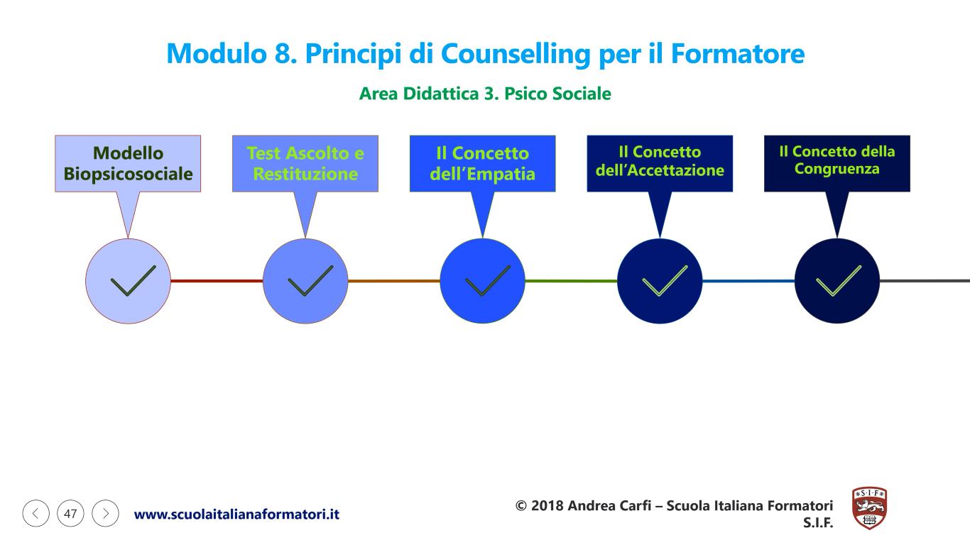 Questa è una infografica sul modulo didattico 8 della formazione formatori e counselling della scuola italiana formatori SIF