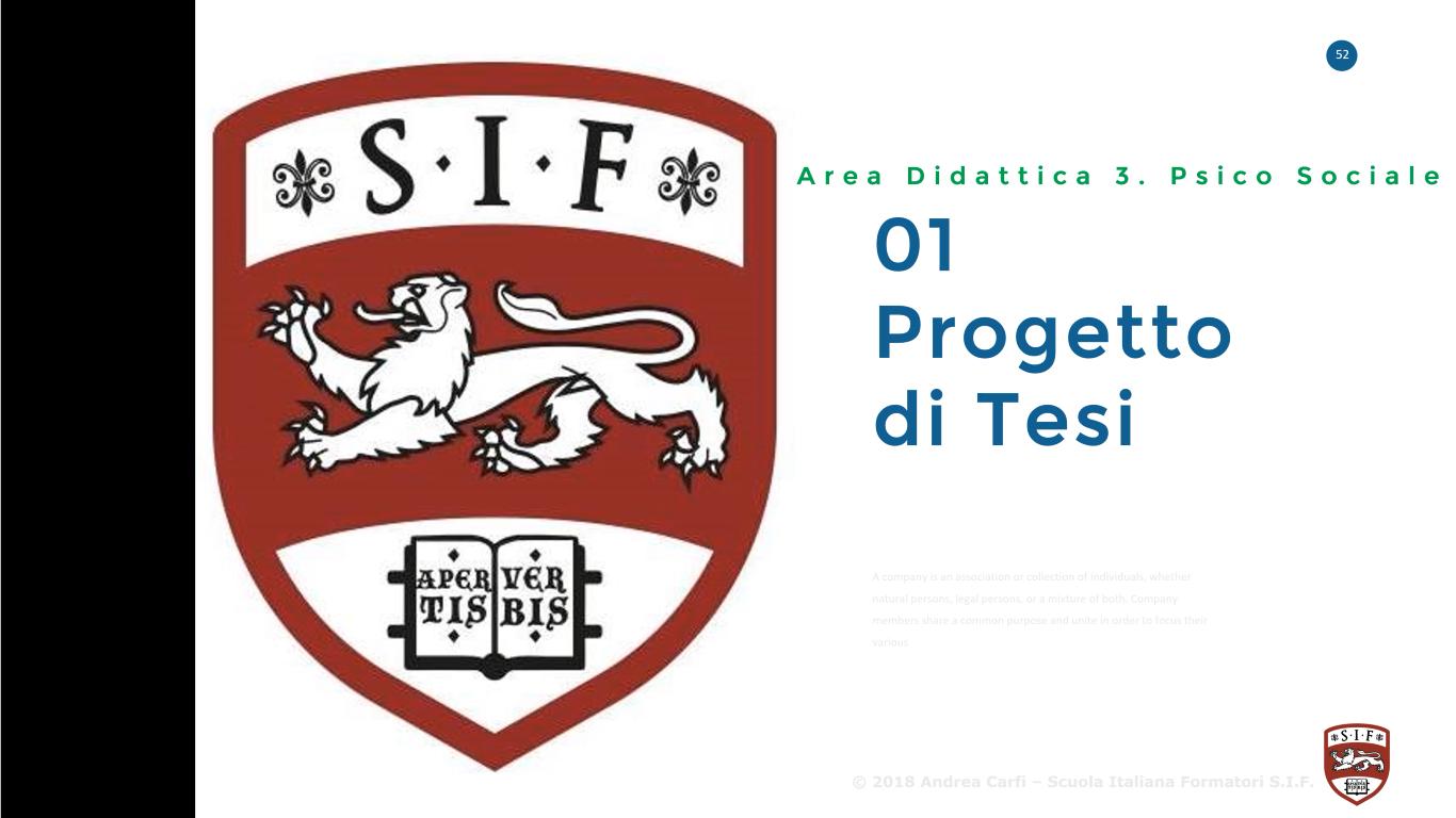 Questa è una infografica sul progetto di tesi finale della formazione formatori della scuola italiana formatori SIF