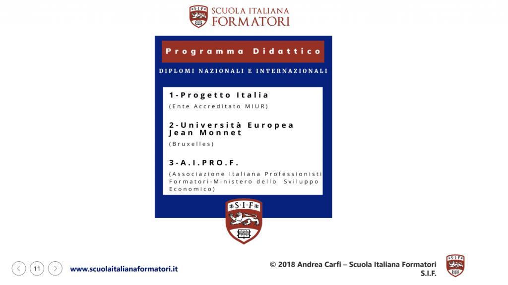 Questa è un'infografica che mostra le partnership per la Formazione Formatori della Scuola Italiana Formatori